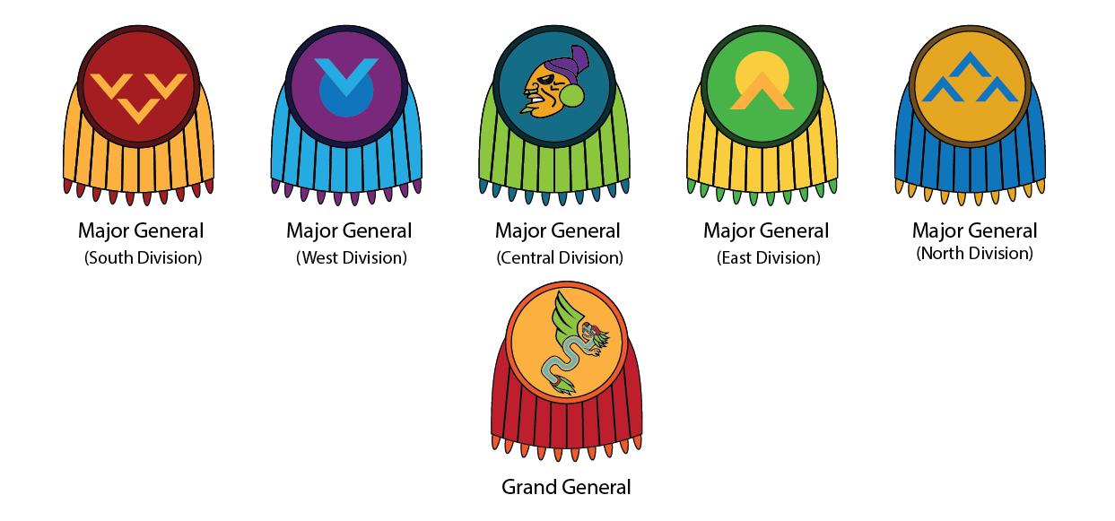 General Shields